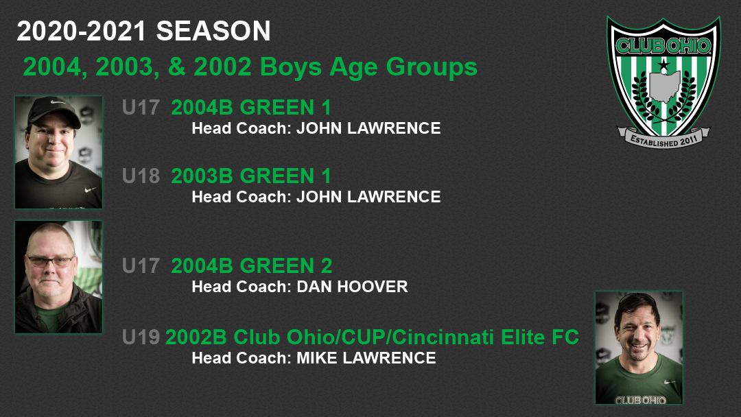 U17, U18 & U19 Boys Coaches